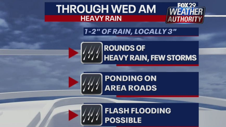 Weather Authority: Heavy rain Tuesday night should give way to cooler temps Wednesday