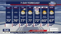 Weather Authority: Fog to give way to some sun, warmer temperatures Tuesday