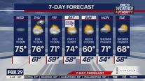 Weather Authority: Morning fog gives way to mix of sun and clouds