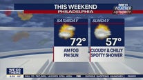 Weather Authority: Overcast morning leads to sunny afternoon