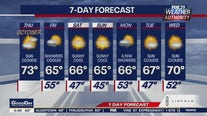 Weather Authority: October begins with seasonable conditions