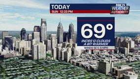 Weather Authority: Comfortable temperatures with mix of sun and clouds on Sunday