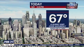 Weather Authority: Weekend begins with sunny skies, a fall chill