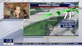 Weather Authority: Monday morning forecast