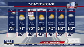 Weather Authority: Gloomy morning gives way to afternoon sunshine