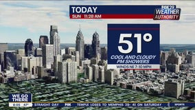 Weather Authority: Cold front brings cooler temps, chance of showers Sunday