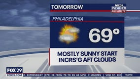 Weather Authority: Weekend wraps up with mix of sun and clouds