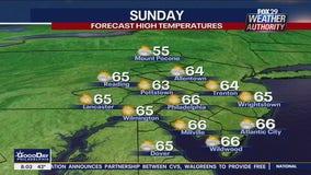 Weather Authority: Seasonable Sunday wraps up weekend