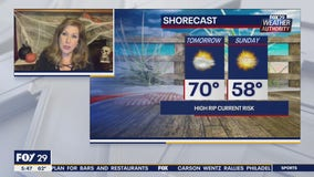 Weather Authority: Partly sunny Friday kicks off pleasant weekend