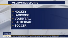 NJ announces indoor sports can resume at 25% capacity