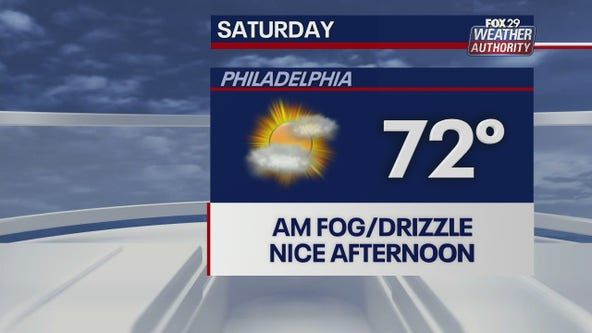 Weather Authority: Overcast morning leads to sunny afternoon; cooldown ahead