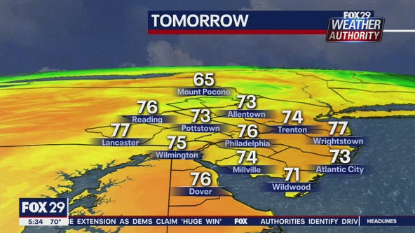 FOX 29 Weather Authority: 7-Day Forecast (Tuesday update)