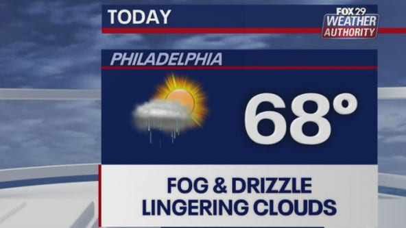 Weather Authority: Monday to bring fog, spotty showers, and cloudy skies