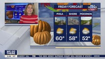 Weather Authority: Mild, partly sunny Friday kicks off weekend