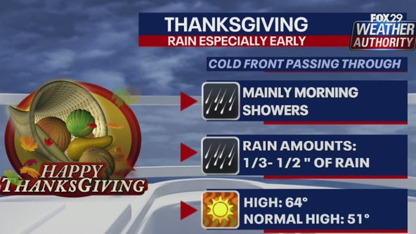 Weather Authority: Morning showers, mild temperatures expected Thanksgiving