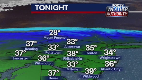 Weather Authority: Cold Tuesday night ahead of Wednesday warming trend