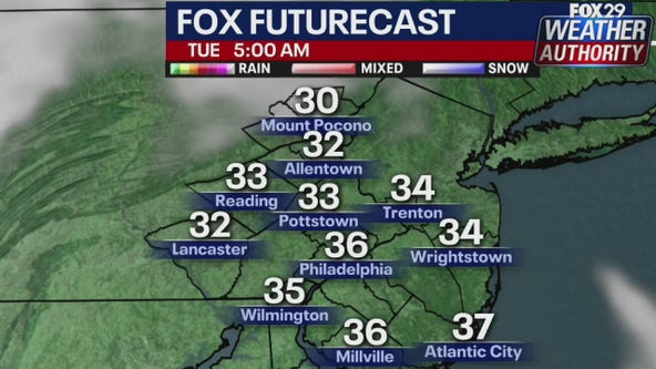 Weather Authority: A chilly Monday night will lead to a chilly Tuesday