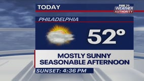 Weather Authority: Chilly Thursday with mostly sunny skies; rain ahead