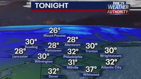 Weather Authority: A cold Wednesday night, but winds will die down