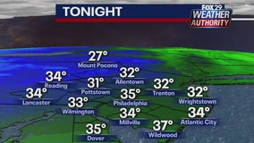 Weather Authority: Chilly Tuesday night will lead to windy Wednesday