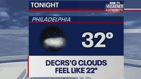 Weather Authority: Clear and chilly Monday night leads to windy Tuesday
