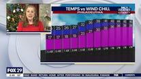 Weather Authority: Sunny, seasonable Thursday slated for region
