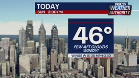 Weather Authority: More sunshine, cold temperatures on Sunday