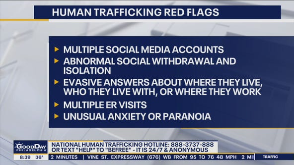 New trend making teens vulnerable to human trafficking