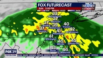 Weather Authority: Weekend wraps up with more rain, mild temperatures
