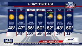 Weather Authority: Sunshine, mild temperatures continue on Thursday
