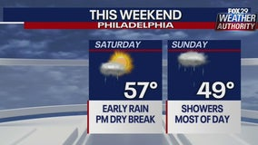 Weather Authority: Damp, dreary conditions with on and off showers Saturday
