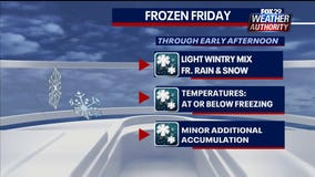 Weather Authority: Winter storm departs leaving behind an icy mess