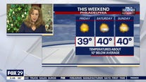 Weather Authority: Friday kicks off sunny, chilly weekend