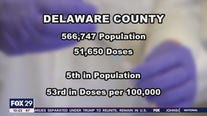 Report details undersupply of vaccine distributed to Philadelphia suburban counties