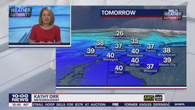 FOX 29 Weather Authority: 7-Day Forecast (Monday update)
