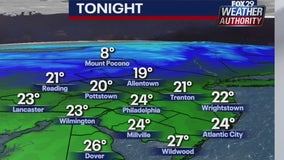 Weather Authority: Winter apparel needed Monday night as brutal wind chills prevail