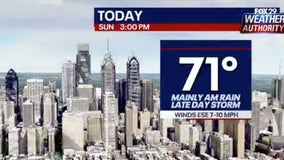 Weather Authority: One-two punch of rain, thunderstorms expected on Sunday