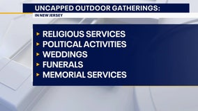 New Jersey raises capacity limits at outdoor gatherings on Friday