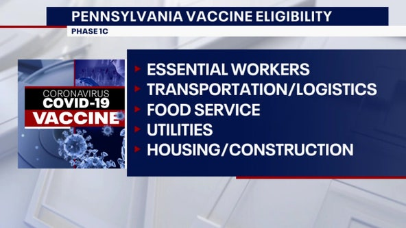 Pennsylvania to expand vaccine eligibility to Phase 1C on Monday
