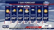 Weather Authority: Sunshine returns on Thursday with cooler temps