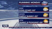Weather Authority: Showers clear overnight ahead of pleasant Monday