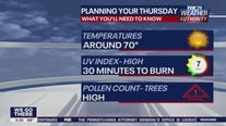 FOX 29 Weather Authority 7-day forecast 5 p.m.