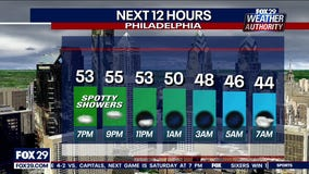 Weather Authority: Showers clear overnight, more rain on Mother's Day