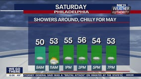 Weather Authority: 7-Day Forecast (AM)