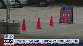 Delaware, Montgomery Counties COVID testing is down, some see as troubling sign