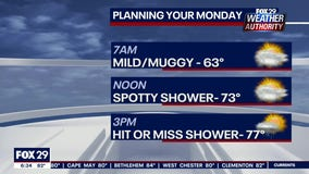 Weather Authority: Calm overnight leads to mild Monday with evening rain
