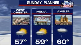 Weather Authority: Temperatures rise as rain returns on Mother's Day