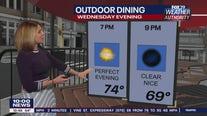 FOX 29 Weather Authority 7-day forecast 10 p.m.