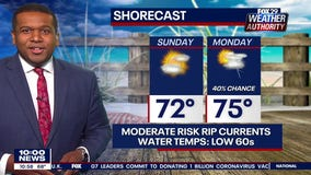 Weather Authority: Pleasant Sunday with chance of evening rain