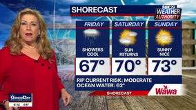 Weather Authority: Weekend kicks off with spotty showers, cooler temperatures